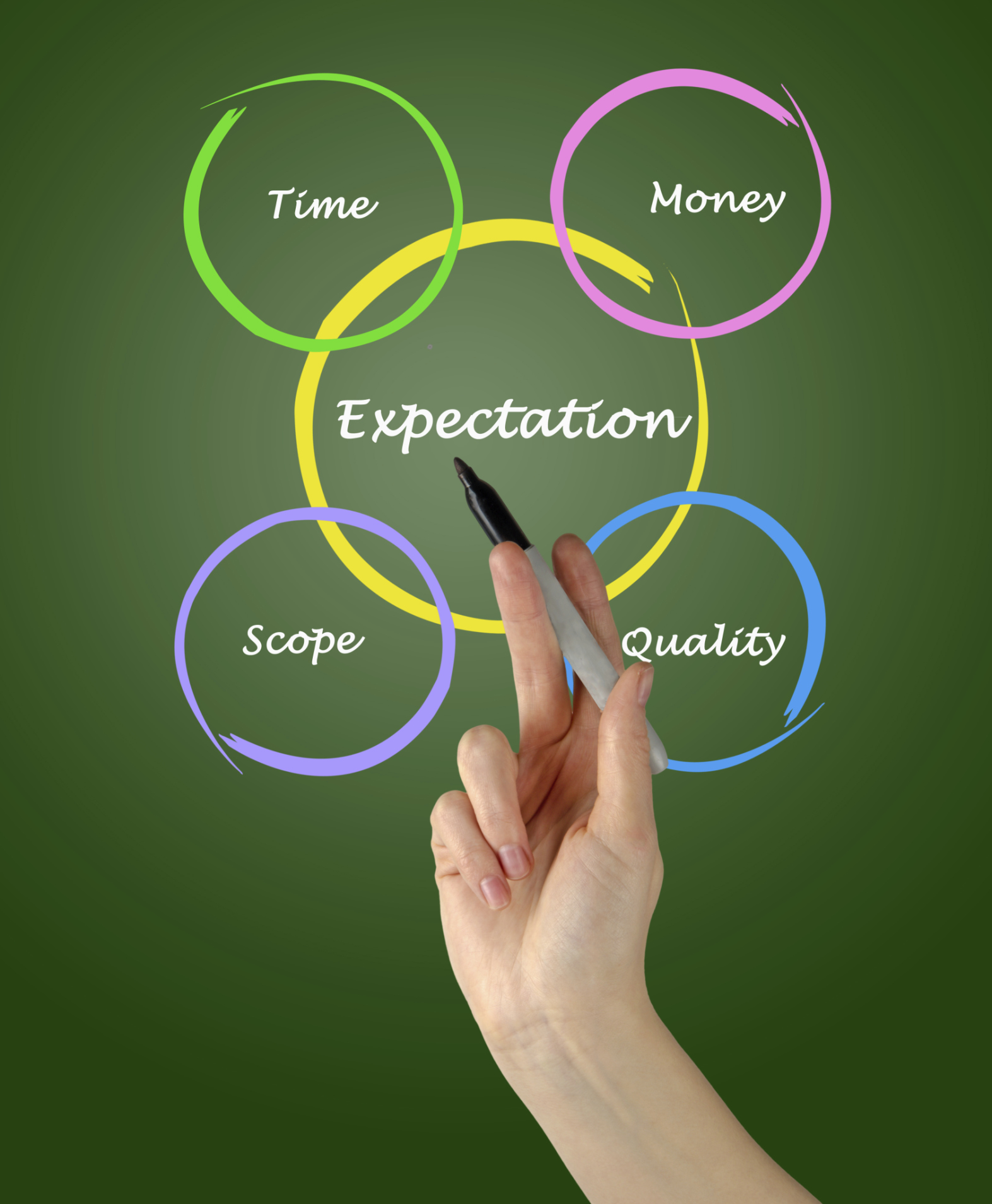 setting job expectations lisa kaye hr business consulting setting job expectations