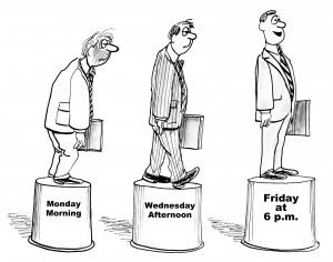 Stages of Emotions During the Work Week